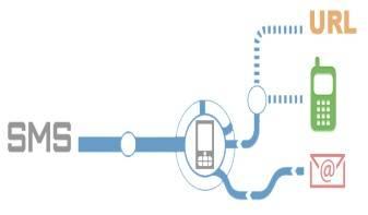 Виртуальный телефонный номер поможет пройти регистрацию в любое время